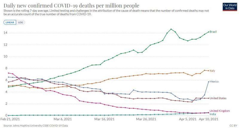 Mais de 30 milhões de vacinas contra a covid-19 foram aplicadas no Brasil - (Foto: Divulgação/Instituto Butantan)